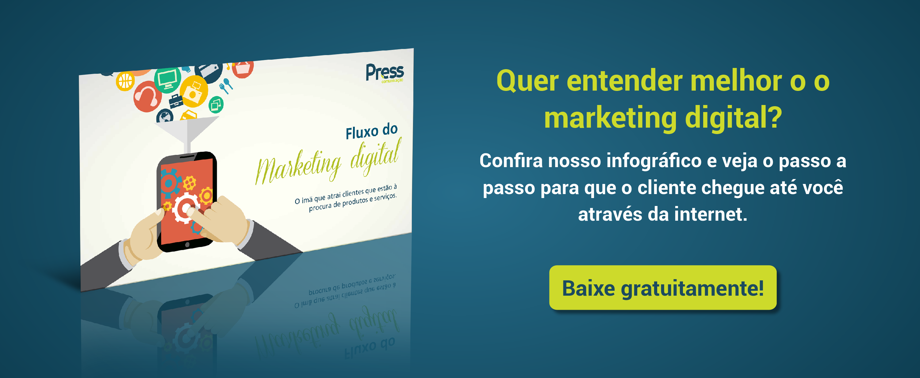 Veja o fluxo do marketing digital