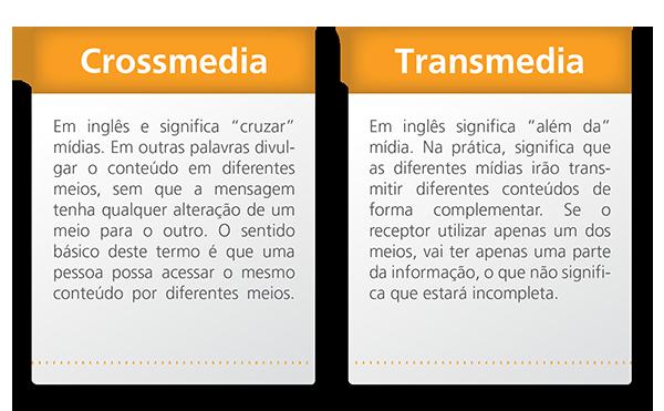 Crossmedia x Transmedia